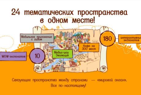 видеоинфографика, заказать презентационный ролик с 2D инфографикой для инвестиционного проект