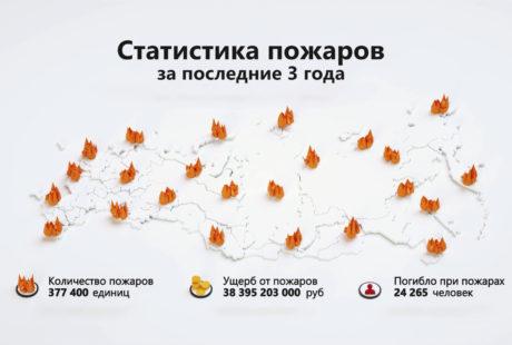 Этернис презентация 3d лоу полли инфографика заказать студия инфомульт