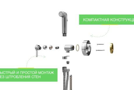 Инфографика для бизнеса - видео для интернет-магазина Leroy Merlin гигиенический душ Аоста